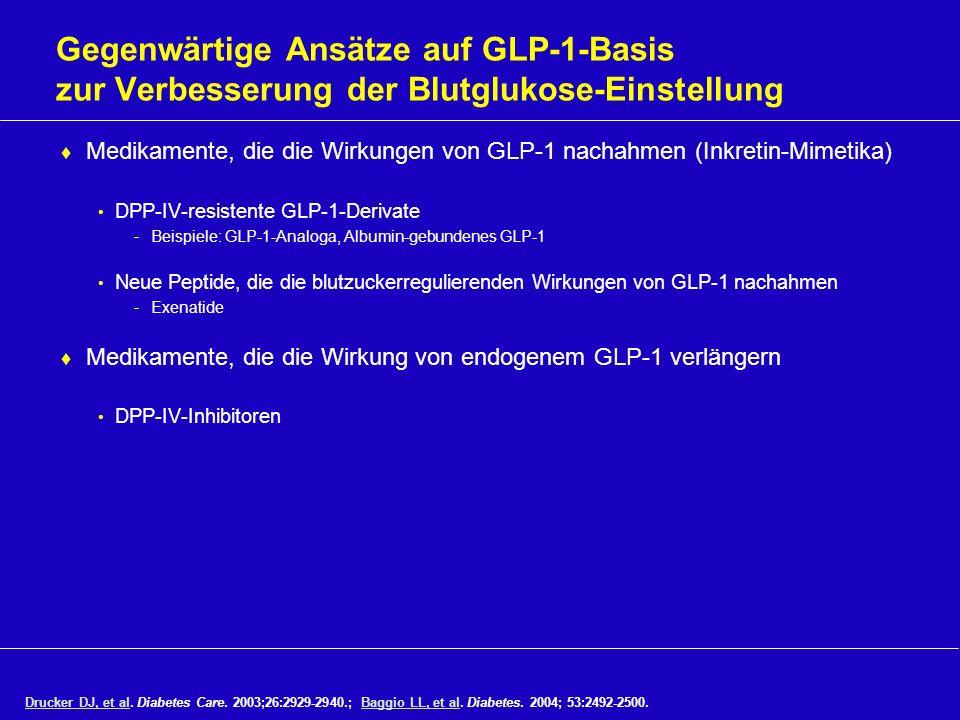 Gegenwärtige Ansätze auf GLP-1-Basis zur Verbesserung der Blutglukose-Einstellung