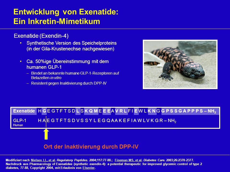 Entwicklung von Exenatide: Ein Inkretin-Mimetikum