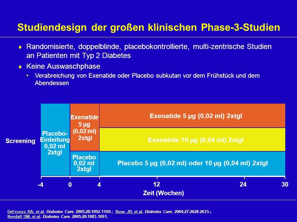 Studiendesign der großen klinischen Phase-3-Studien