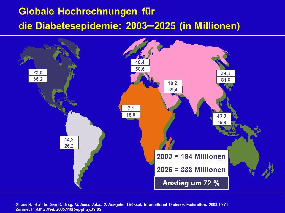 Globale Hochrechnungen für die Diabetesepidemie: 2003–2025 (in Millionen)