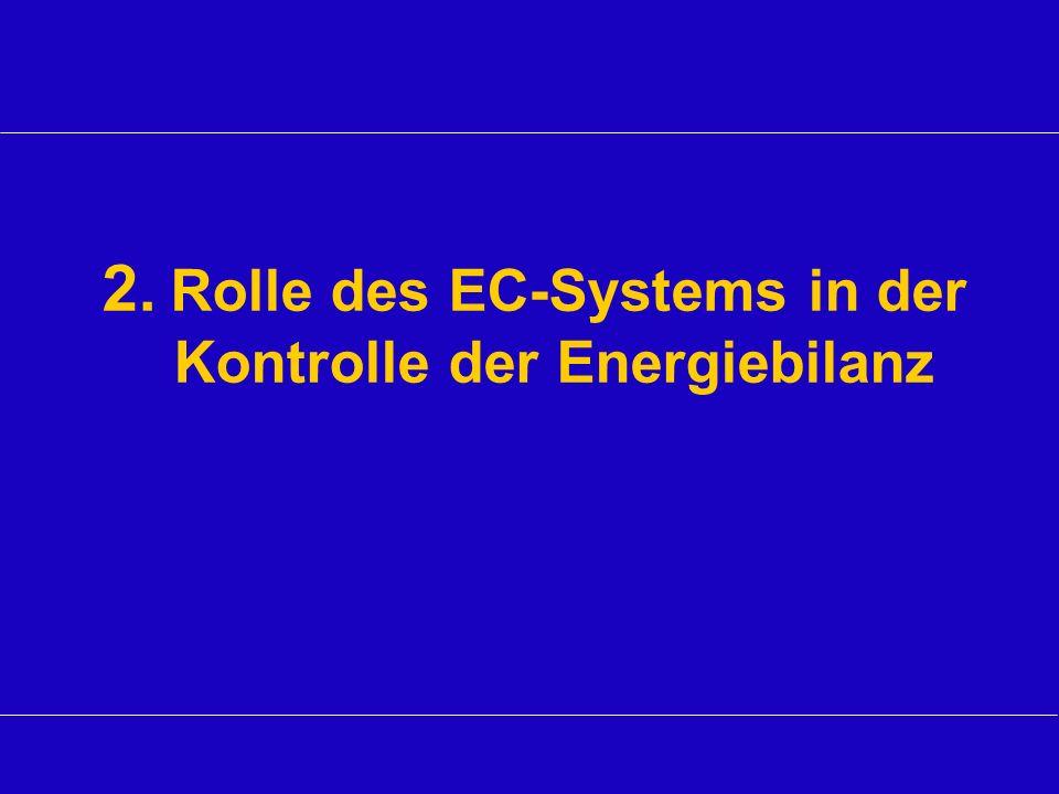 2. Rolle des EC-Systems in der Kontrolle der Energiebilanz