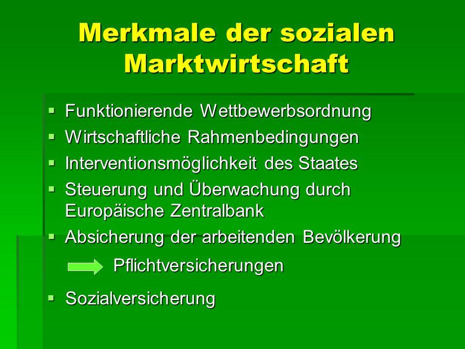 Merkmale der sozialen Marktwirtschaft