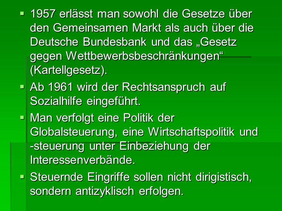 """1957 erlässt man sowohl die Gesetze über den Gemeinsamen Markt als auch über die Deutsche Bundesbank und das """"Gesetz gegen Wettbewerbsbeschränkungen (Kartellgesetz)."""
