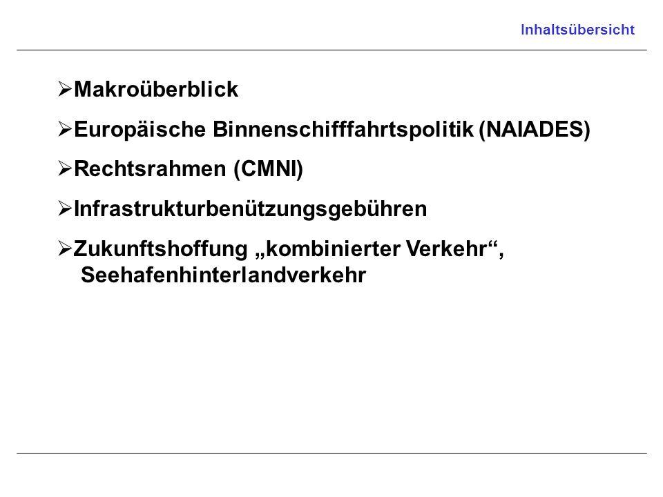 Europäische Binnenschifffahrtspolitik (NAIADES) Rechtsrahmen (CMNI)