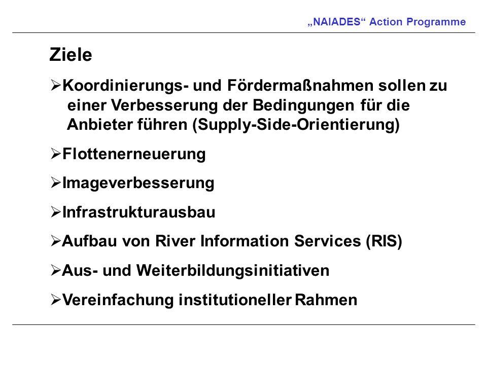 """""""NAIADES Action Programme"""