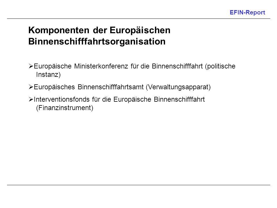 Komponenten der Europäischen Binnenschifffahrtsorganisation
