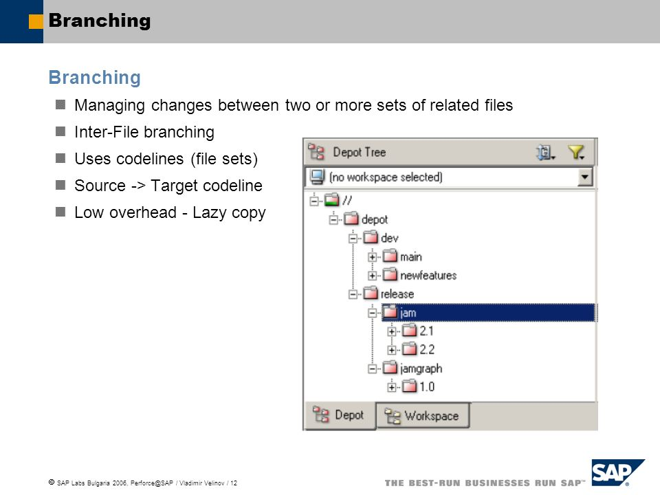 Branching Branching. Managing changes between two or more sets of related files. Inter-File branching.