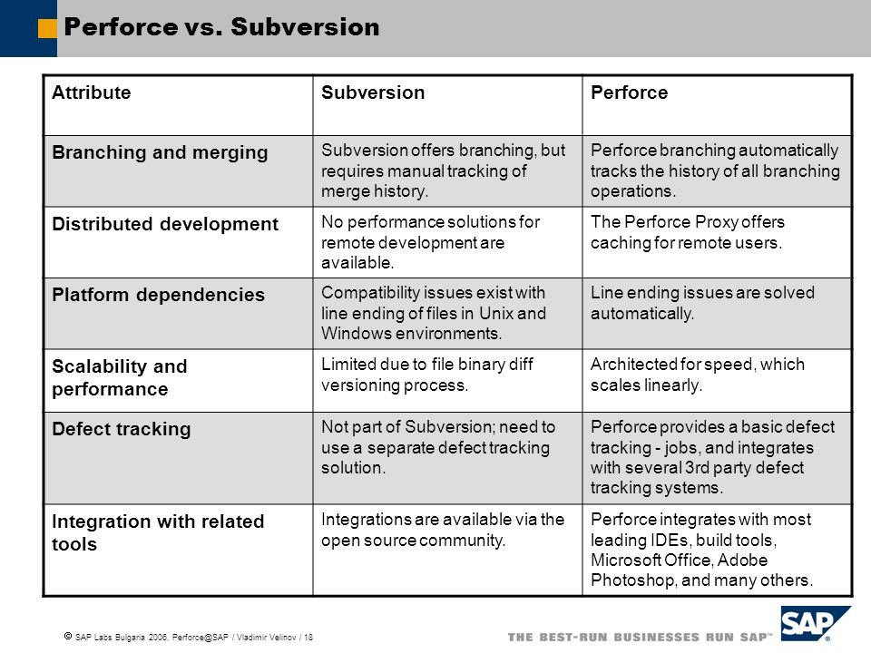 Perforce vs. Subversion