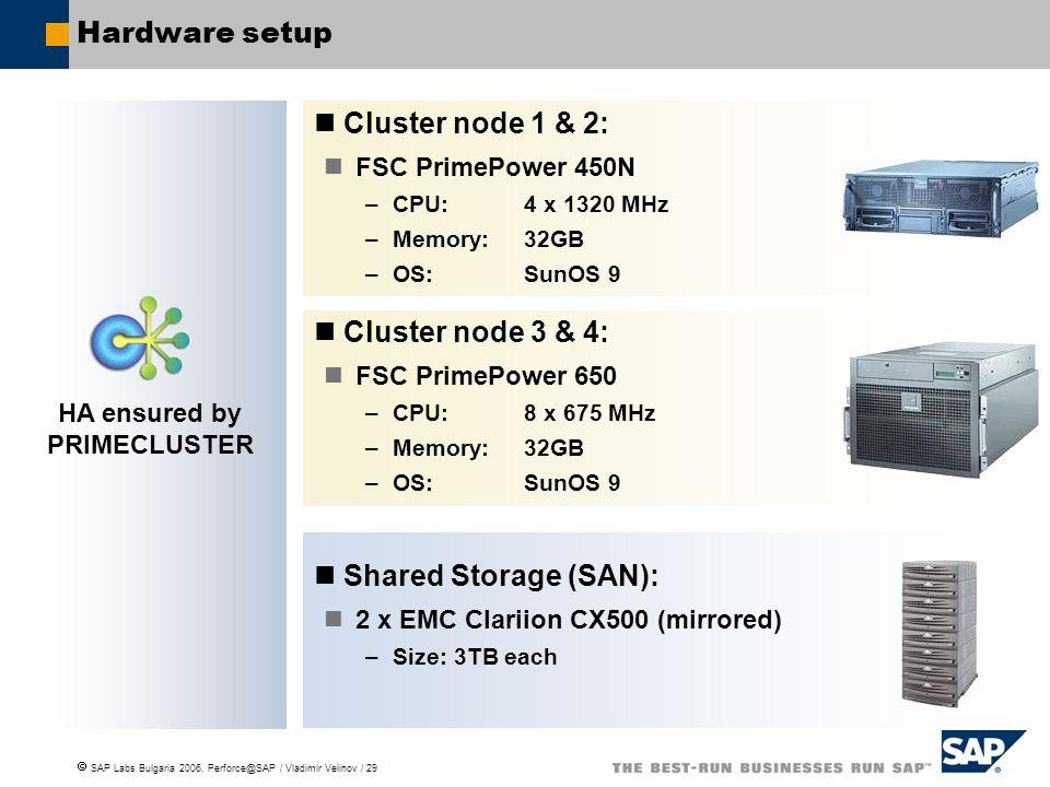 Hardware setup Cluster node 1 & 2: Cluster node 3 & 4:
