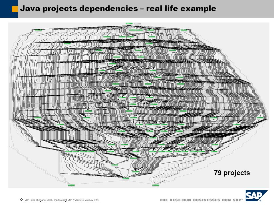 Java projects dependencies – real life example