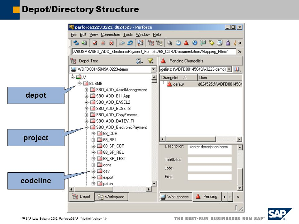 Depot/Directory Structure
