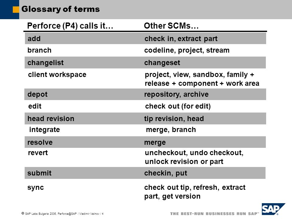 Perforce (P4) calls it… Other SCMs…