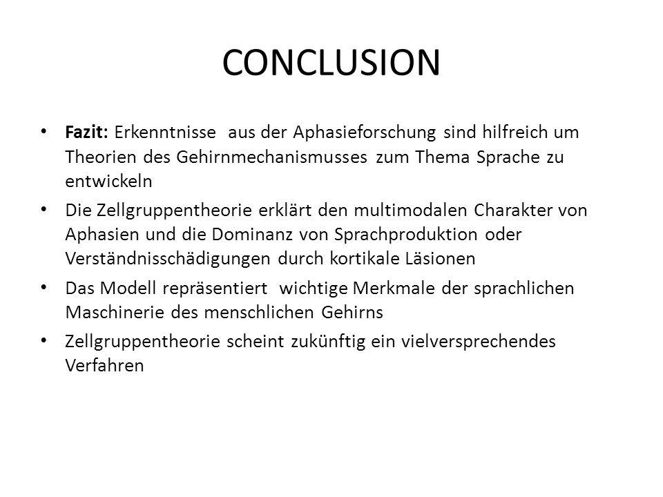 CONCLUSION Fazit: Erkenntnisse aus der Aphasieforschung sind hilfreich um Theorien des Gehirnmechanismusses zum Thema Sprache zu entwickeln.