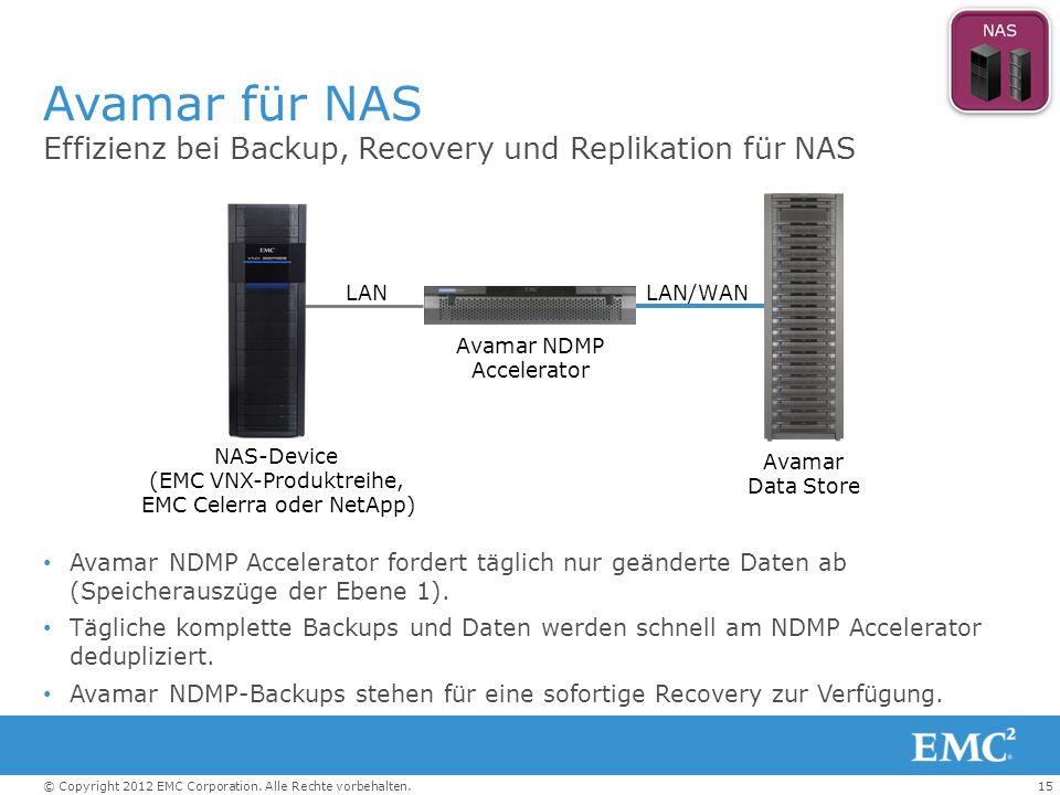 Avamar für NAS Effizienz bei Backup, Recovery und Replikation für NAS