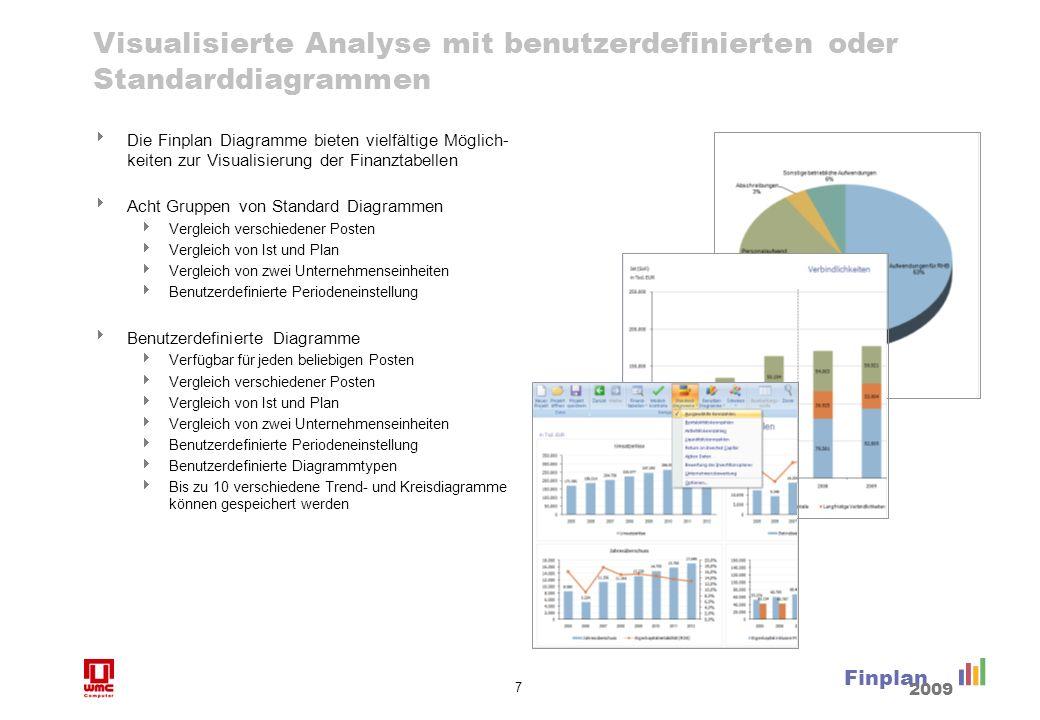 Visualisierte Analyse mit Wasserfalldiagrammen