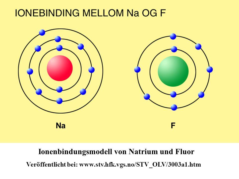 Ionenbindungsmodell von Natrium und Fluor