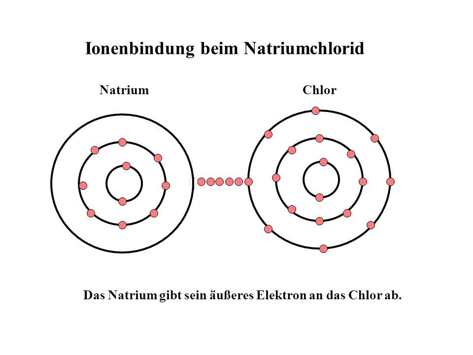 Ionenbindung beim Natriumchlorid