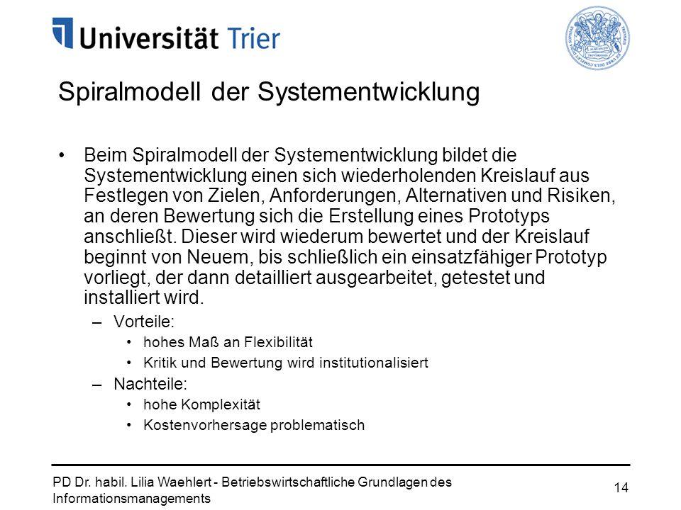 Spiralmodell der Systementwicklung