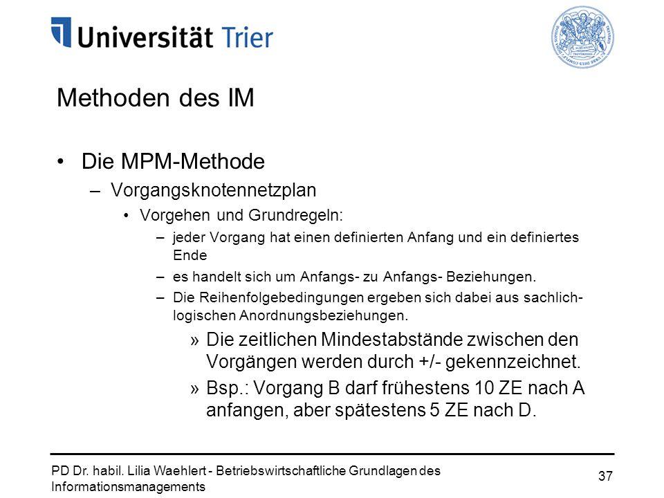 Methoden des IM Die MPM-Methode Vorgangsknotennetzplan