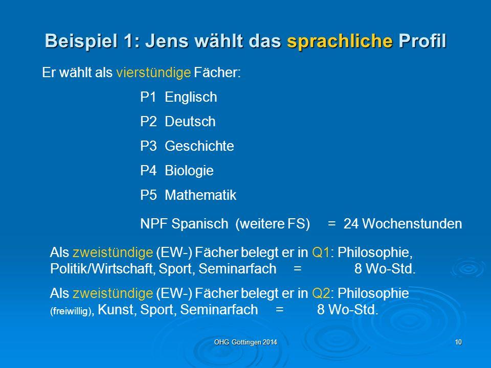Beispiel 1: Jens wählt das sprachliche Profil