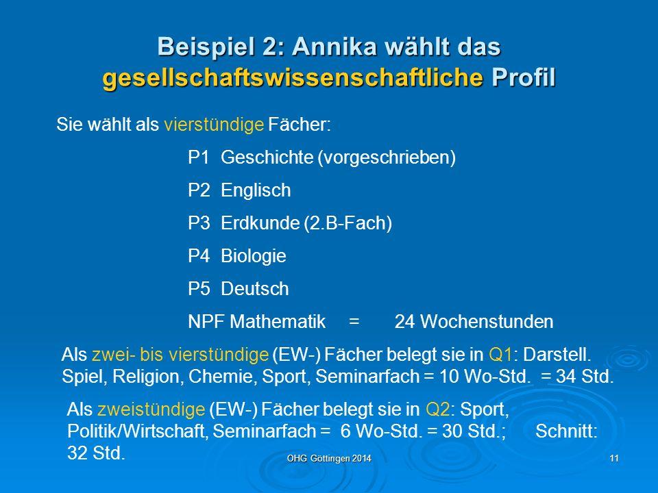Beispiel 2: Annika wählt das gesellschaftswissenschaftliche Profil