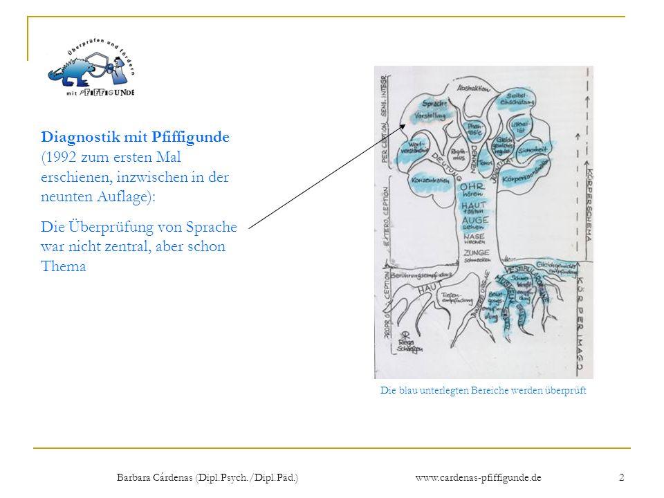 Barbara Cárdenas (Dipl.Psych./Dipl.Päd.) www.cardenas-pfiffigunde.de