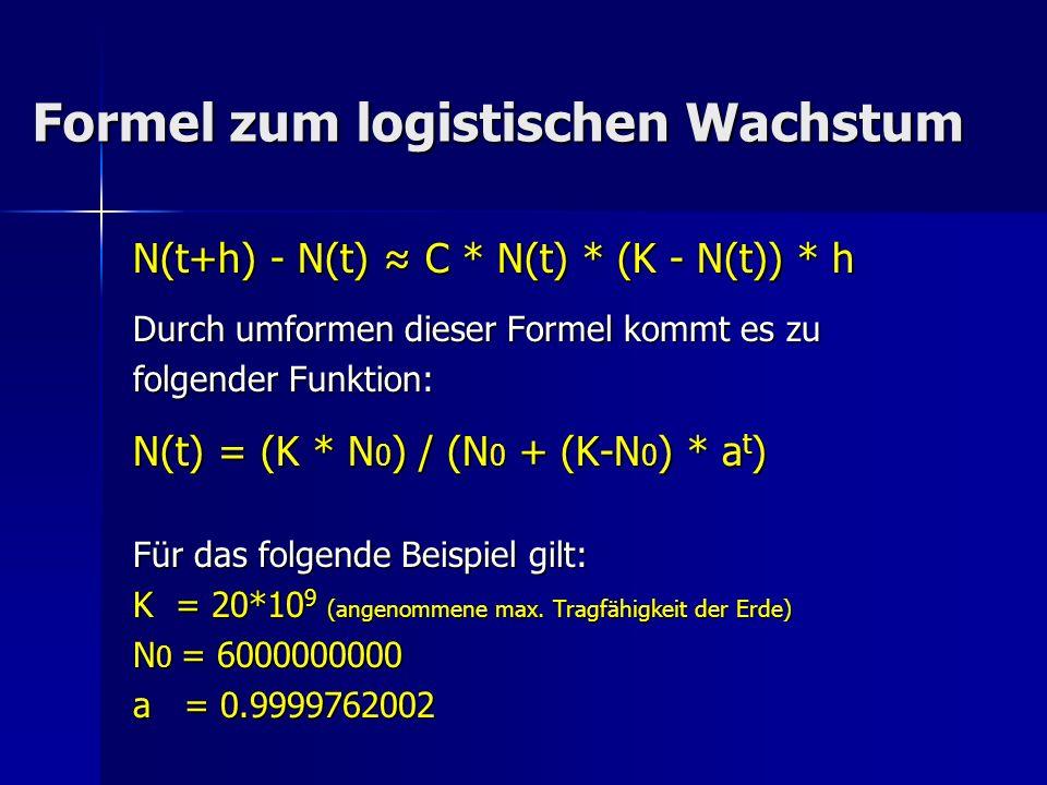 Formel zum logistischen Wachstum
