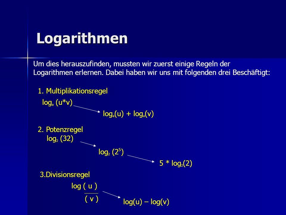 Logarithmen Um dies herauszufinden, mussten wir zuerst einige Regeln der Logarithmen erlernen. Dabei haben wir uns mit folgenden drei Beschäftigt: