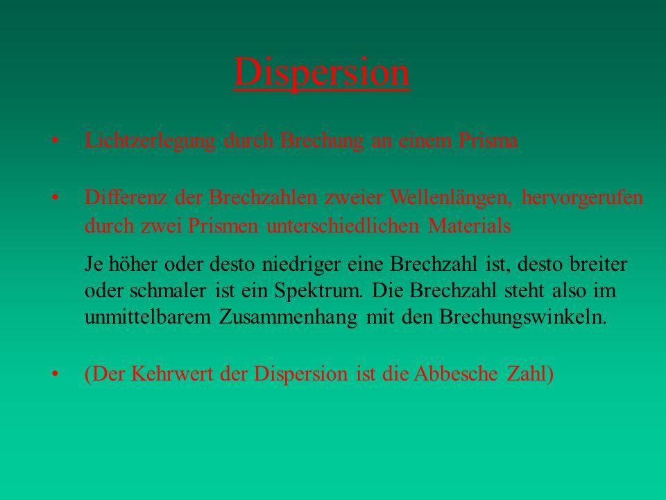 Dispersion Lichtzerlegung durch Brechung an einem Prisma
