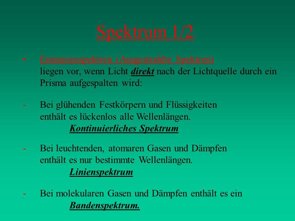 Spektrum 1/2 Emissionsspektren (Ausgestrahlte Spektren)