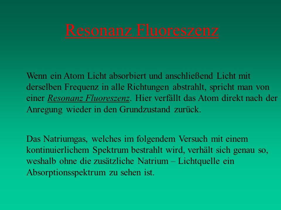 Resonanz Fluoreszenz