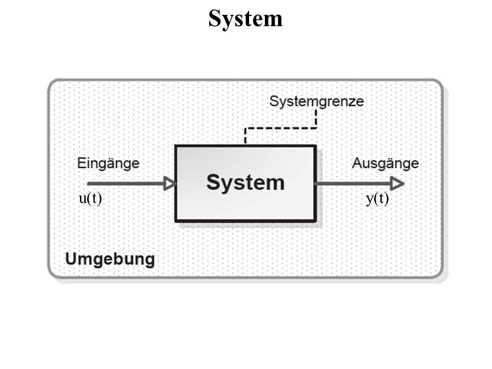 System u(t) y(t)