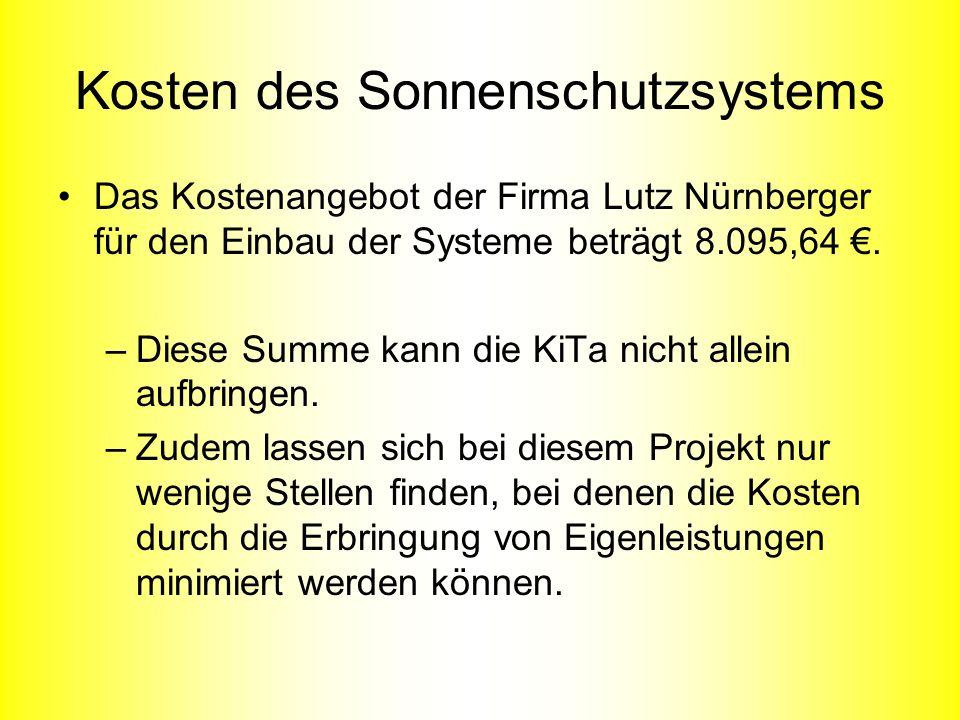 Kosten des Sonnenschutzsystems