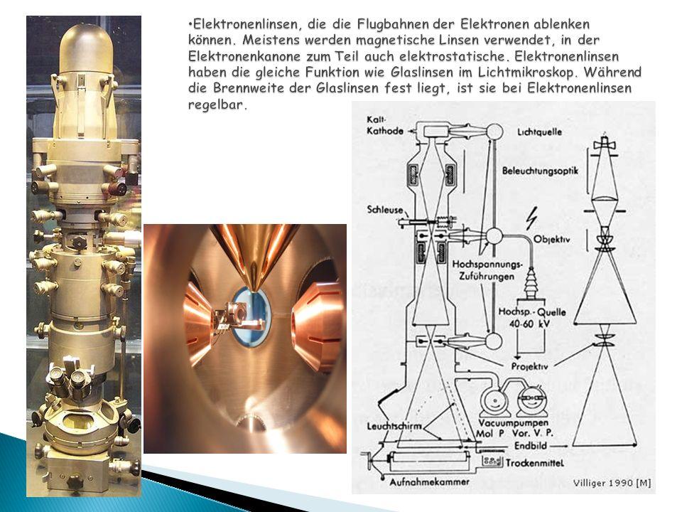Elektronenlinsen, die die Flugbahnen der Elektronen ablenken können