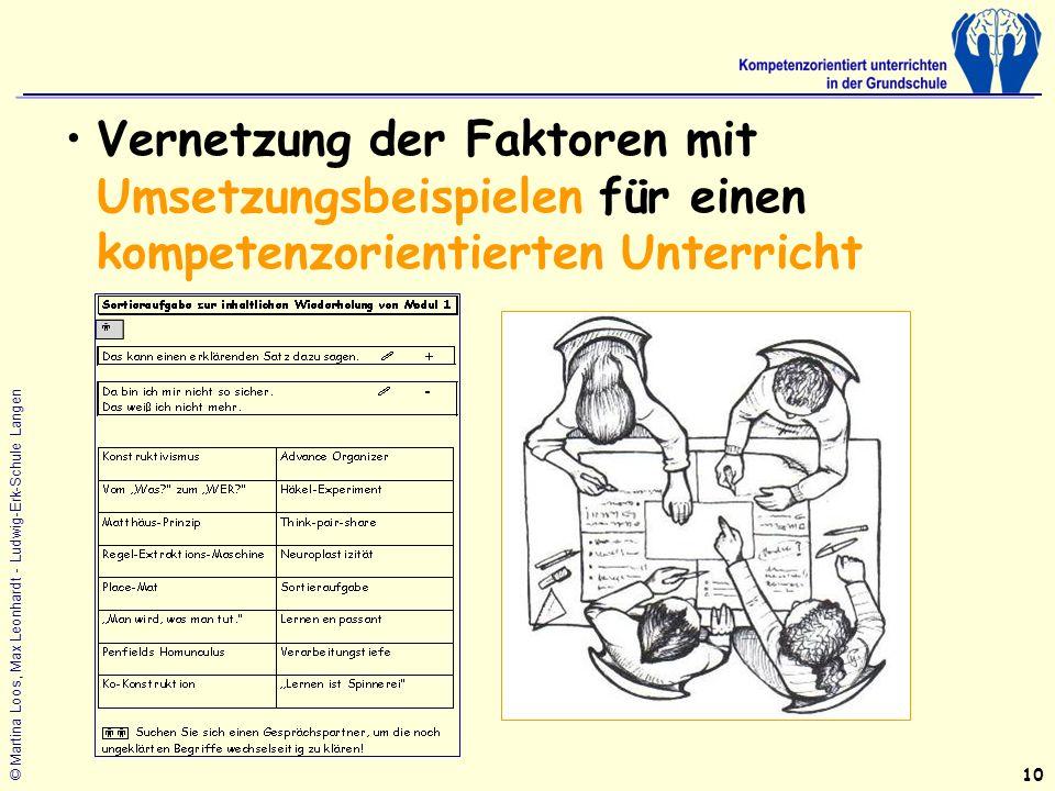 Vernetzung der Faktoren mit Umsetzungsbeispielen für einen kompetenzorientierten Unterricht