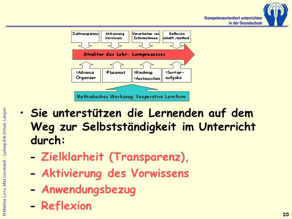 - Zielklarheit (Transparenz), - Aktivierung des Vorwissens