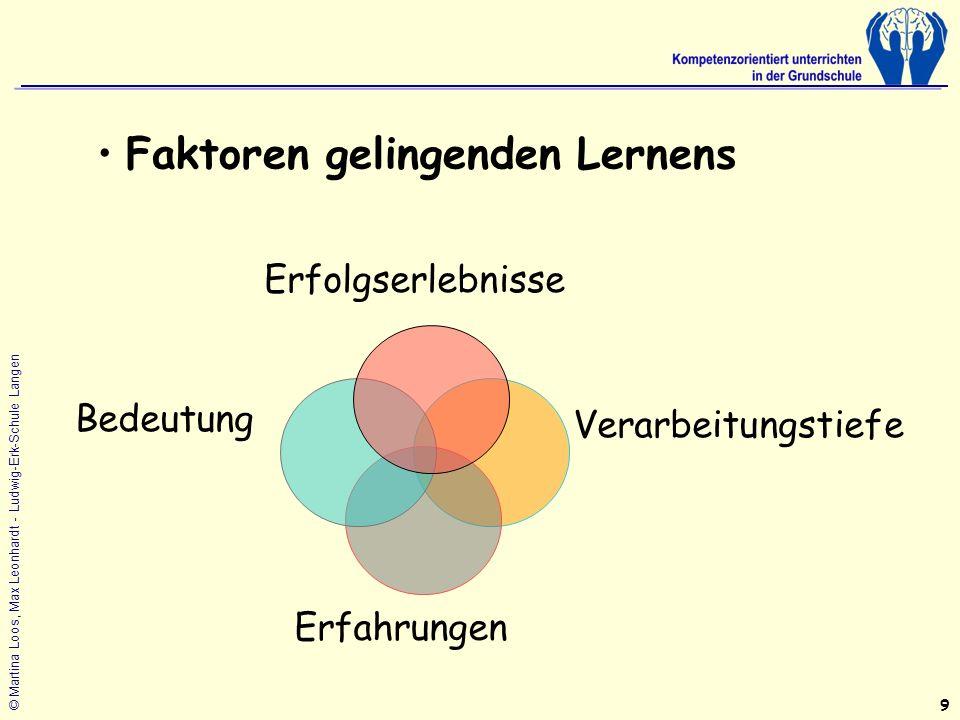 Faktoren gelingenden Lernens