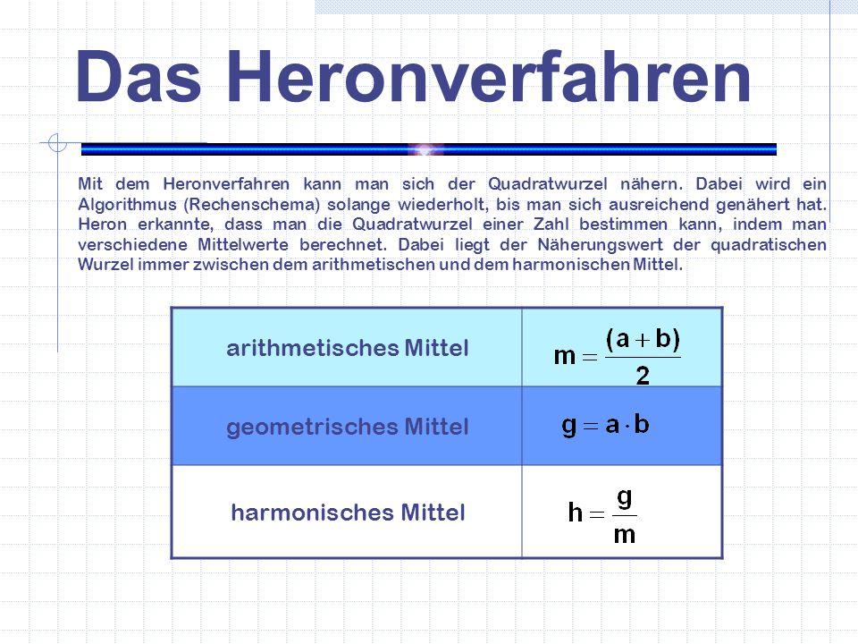 Das Heronverfahren arithmetisches Mittel geometrisches Mittel