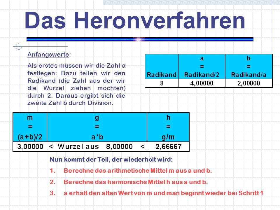 Das Heronverfahren Anfangswerte: