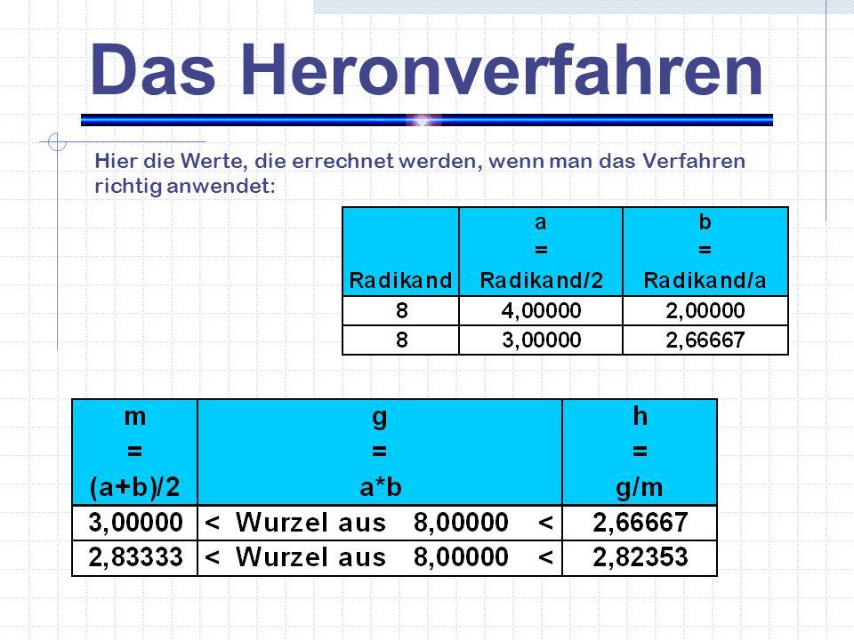 Das Heronverfahren Hier die Werte, die errechnet werden, wenn man das Verfahren richtig anwendet: