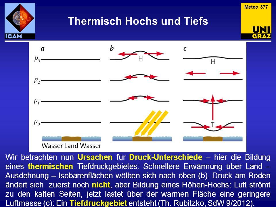 Thermisch Hochs und Tiefs