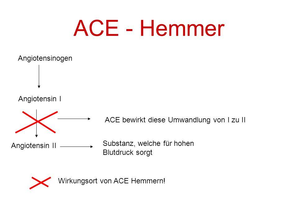 ACE - Hemmer Angiotensinogen Angiotensin I