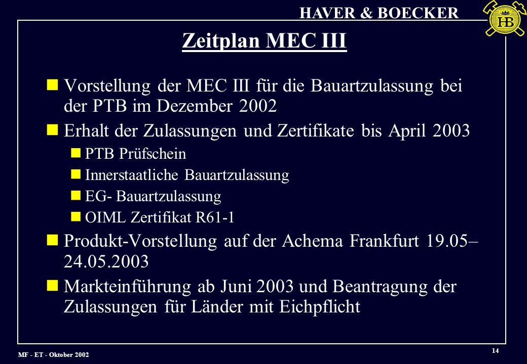 Zeitplan MEC III Vorstellung der MEC III für die Bauartzulassung bei der PTB im Dezember 2002. Erhalt der Zulassungen und Zertifikate bis April 2003.