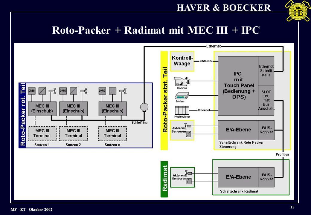Roto-Packer + Radimat mit MEC III + IPC