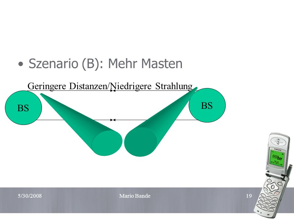 Szenario (B): Mehr Masten