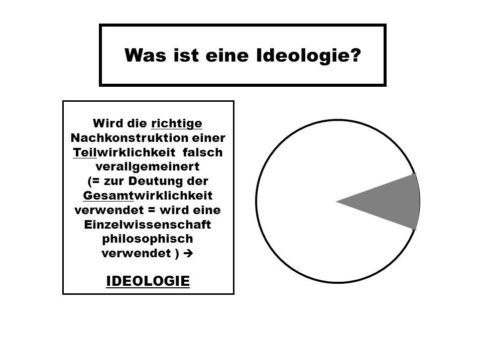 Was ist eine Ideologie IDEOLOGIE