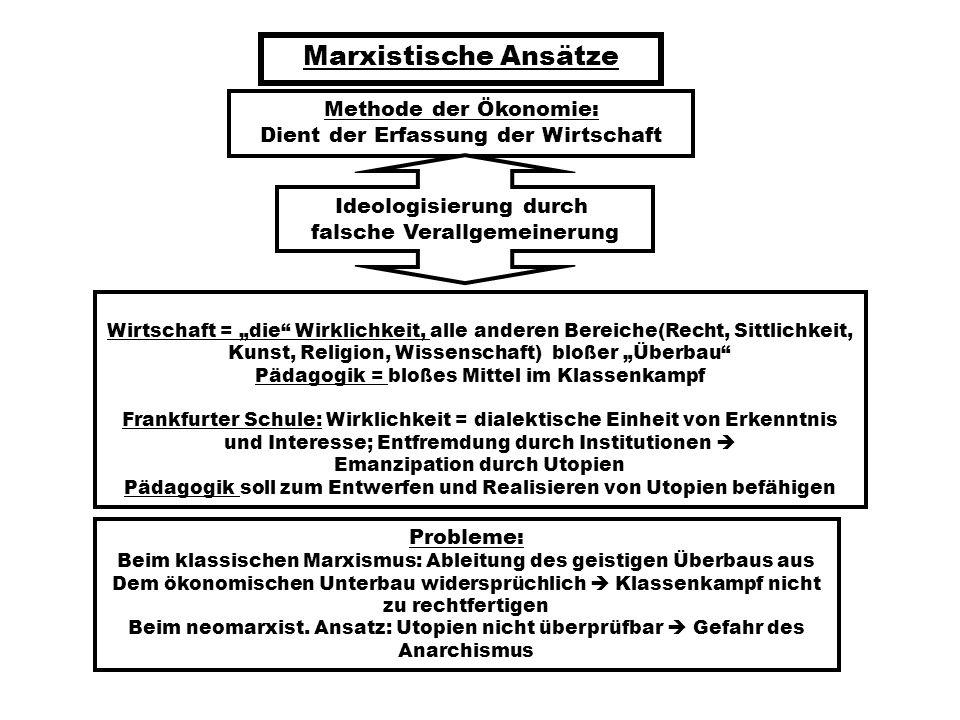 Marxistische Ansätze Methode der Ökonomie: