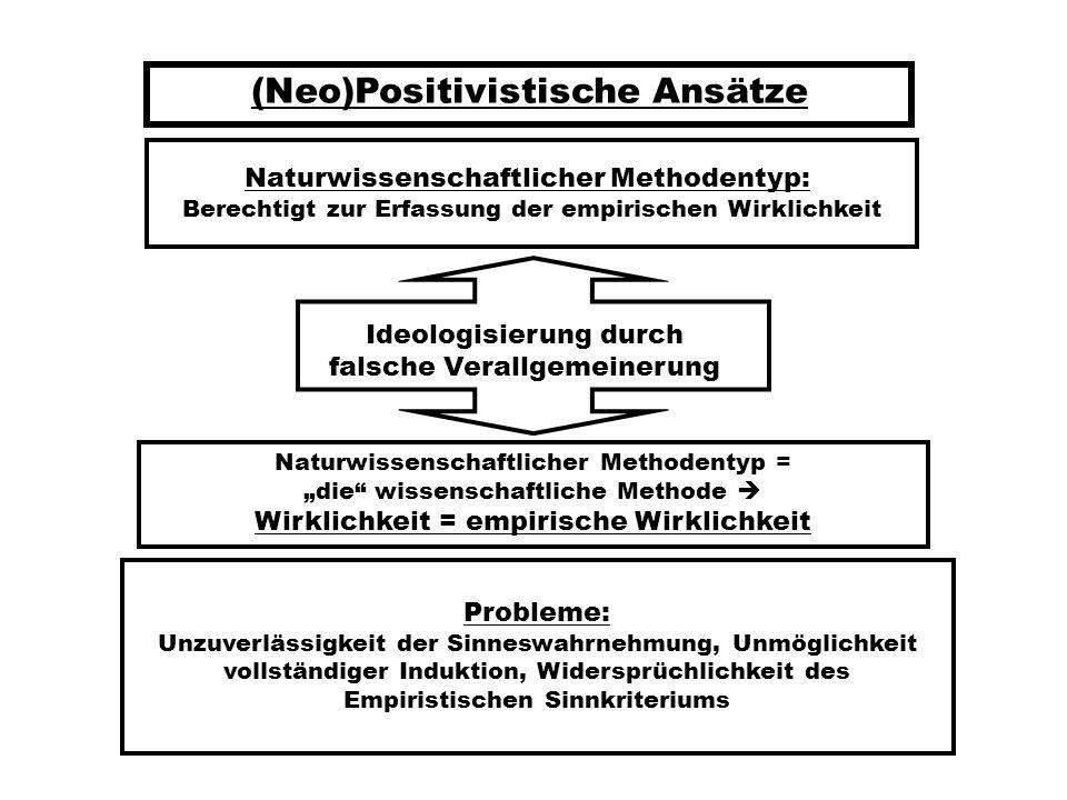 (Neo)Positivistische Ansätze
