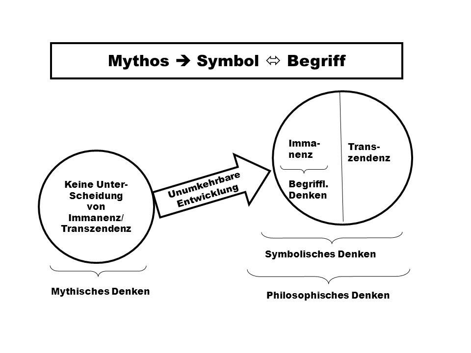 Mythos  Symbol  Begriff