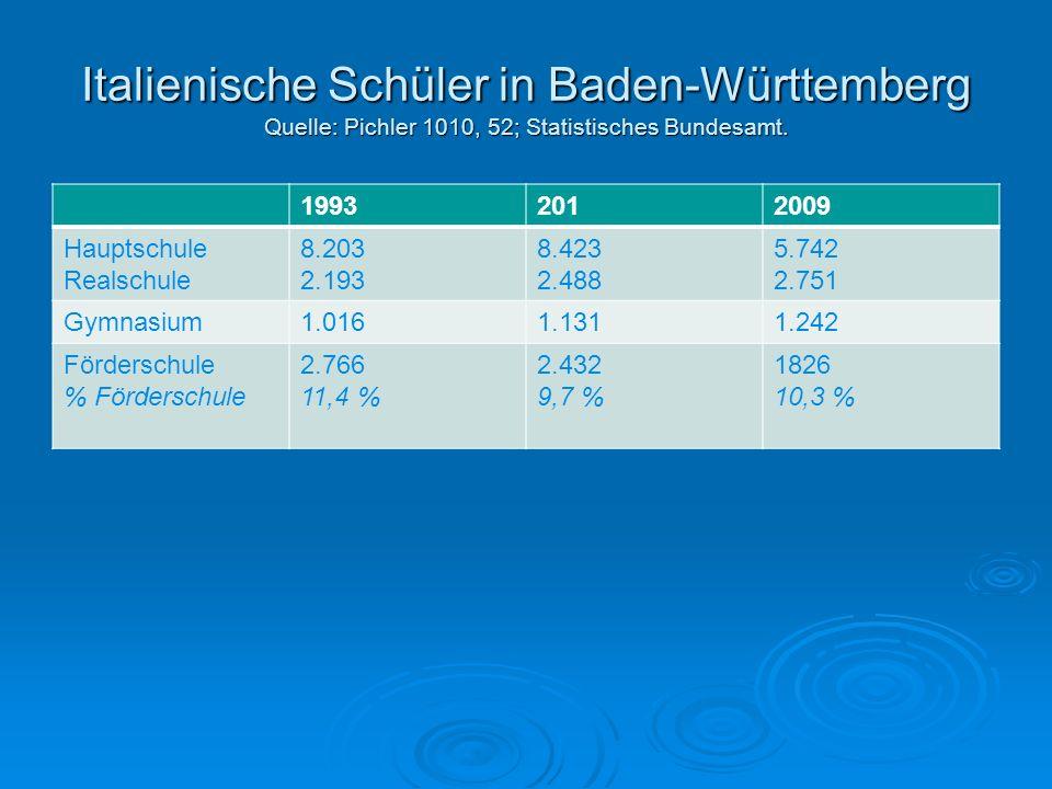 Italienische Schüler in Baden-Württemberg Quelle: Pichler 1010, 52; Statistisches Bundesamt.